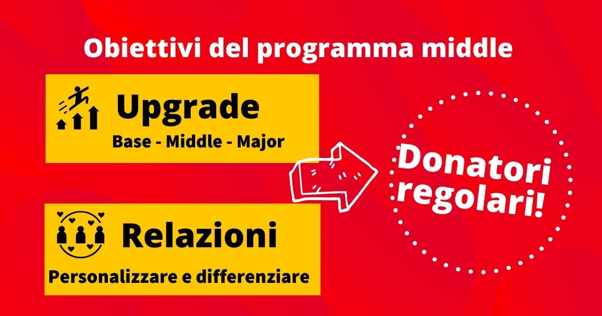 Programma Middle Donor